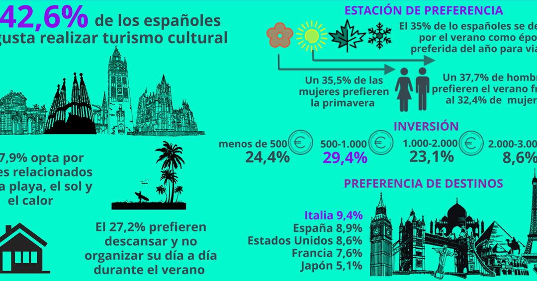 El 43% dels espanyols realitza turisme cultural durant les seves vacances