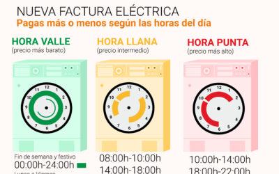 La nova factura elèctrica